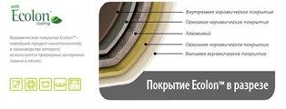 антипригарное керамическое покрытие Эколон